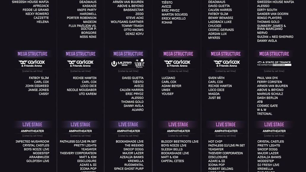 ultra 2013 lineup phase 2 Ultra Music Festival 2013 reveals phase two lineup: The Weeknd, Sleigh Bells, Skrillex