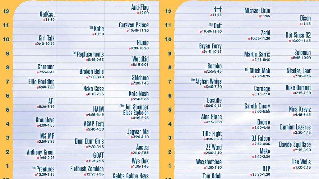 coachella 2014 schedule friday