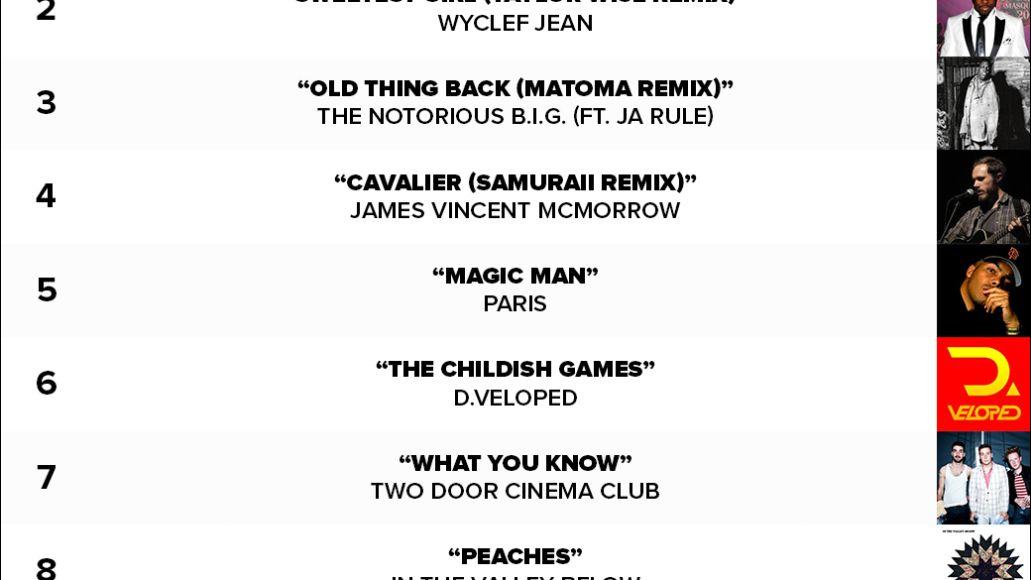 Charts_BestOf2014_Bill_v1_DrivingTracks