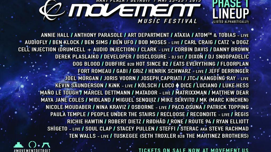 Movement 2015 lineup