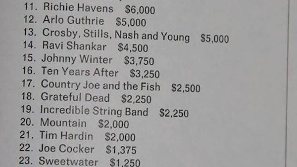 woodstock1 Heres how much each artist earned from playing Woodstock