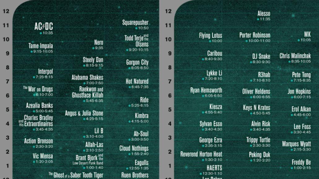 fri schedule Coachella reveals 2015 schedule