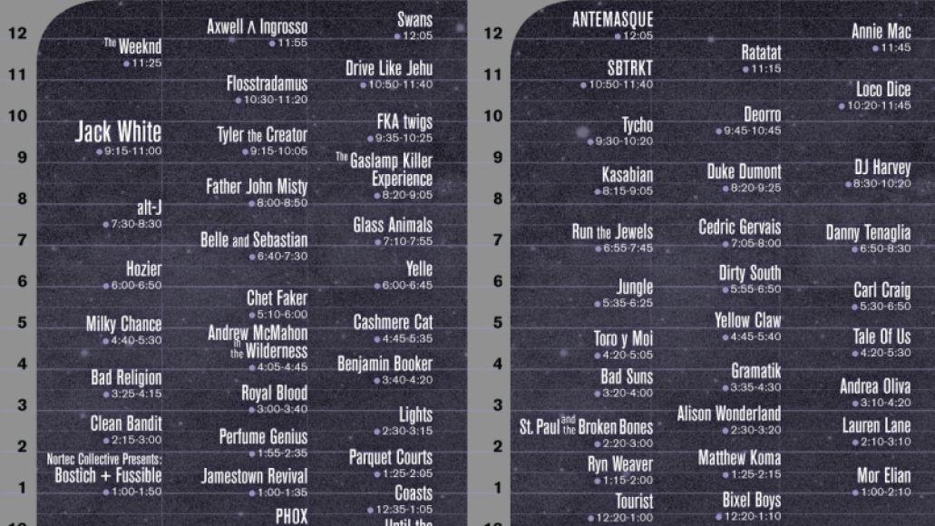 sat schedule Coachella reveals 2015 schedule