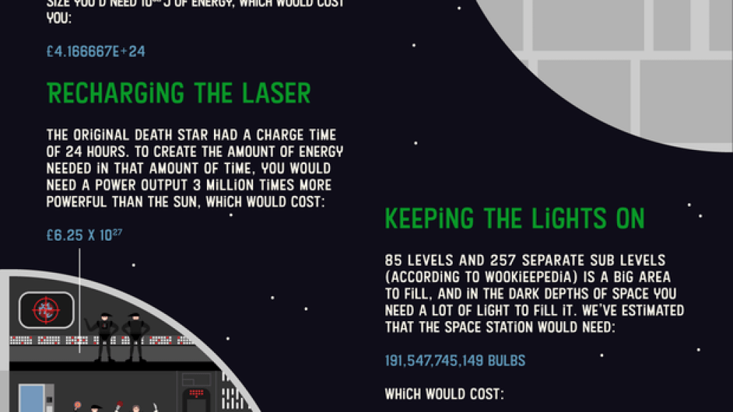 death star costs uk The Death Star from Star Wars would cost $7.7 octillion to operate for just one day