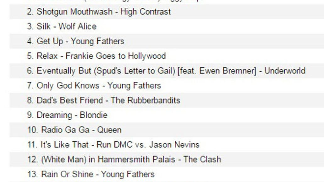 tracklist1 Tracklist for T2: Trainspotting soundtrack leaks online, has a great fucking personality