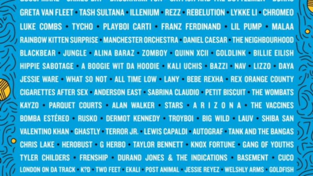 lollapalooza 2018 lineup Ranking: Every Lollapalooza Lineup from Worst to Best