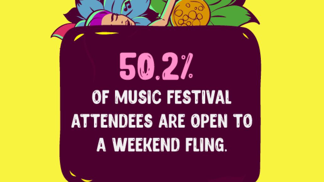 Music festival sex survey