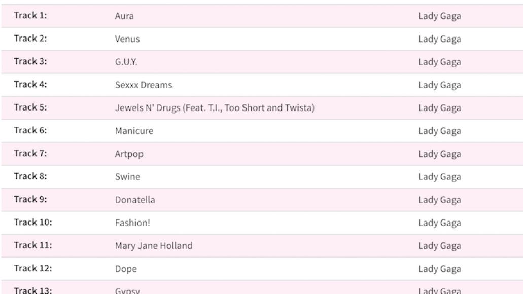 rkelly gone artpop Lady Gaga removes R. Kelly collaboration Do What U Want from ARTPOP reissue