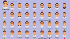 CDC Facial hair hairstyles coronavirus racepiece respirators