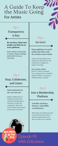 Infographic ForArtists Zola Jesus on a New Reality in the Face of COVID 19