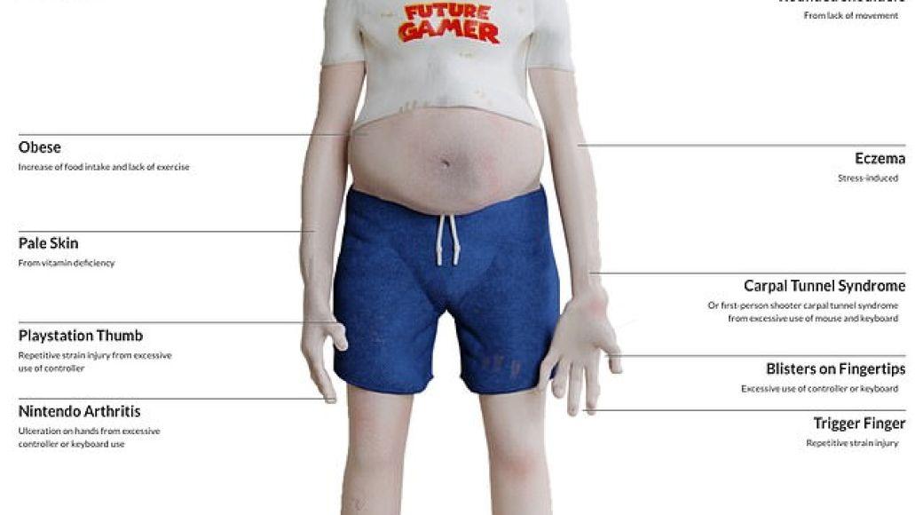 video game body deformation
