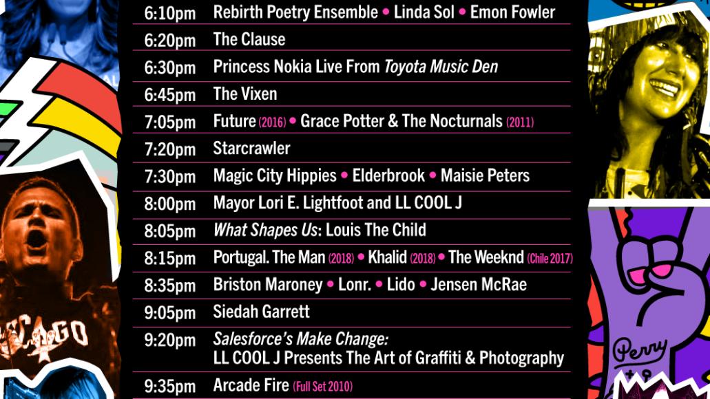 Lollapalooza 2020 Sunday